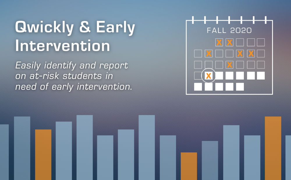 Qwickly and Early Intervention: Increase Student Retention and Help Ensure Student Success with Qwickly Attendance Pro